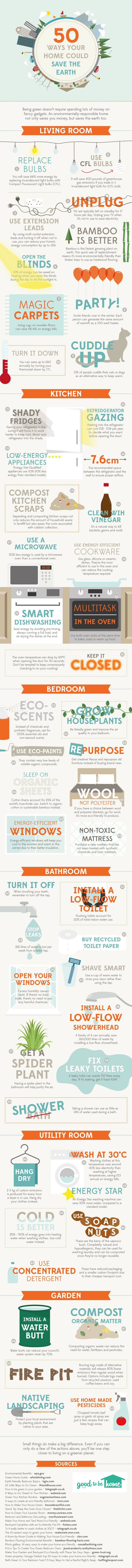 50-ways-your-home-could-save-the-earth Infographic