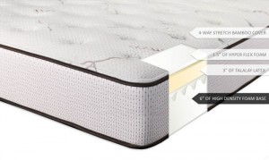 DreamFoam-Mattress-Ultimate-Dreams-Latex-Mattress