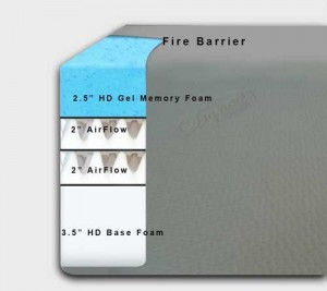 DynastyMattress-10-inch-CoolBreeze-Gel-Memory-Foam-Mattress-Queen-RV-Size